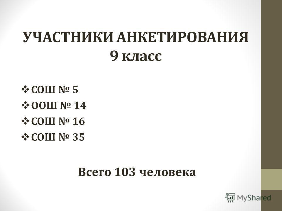 УЧАСТНИКИ АНКЕТИРОВАНИЯ 9 класс СОШ 5 ООШ 14 СОШ 16 СОШ 35 Всего 103 человека