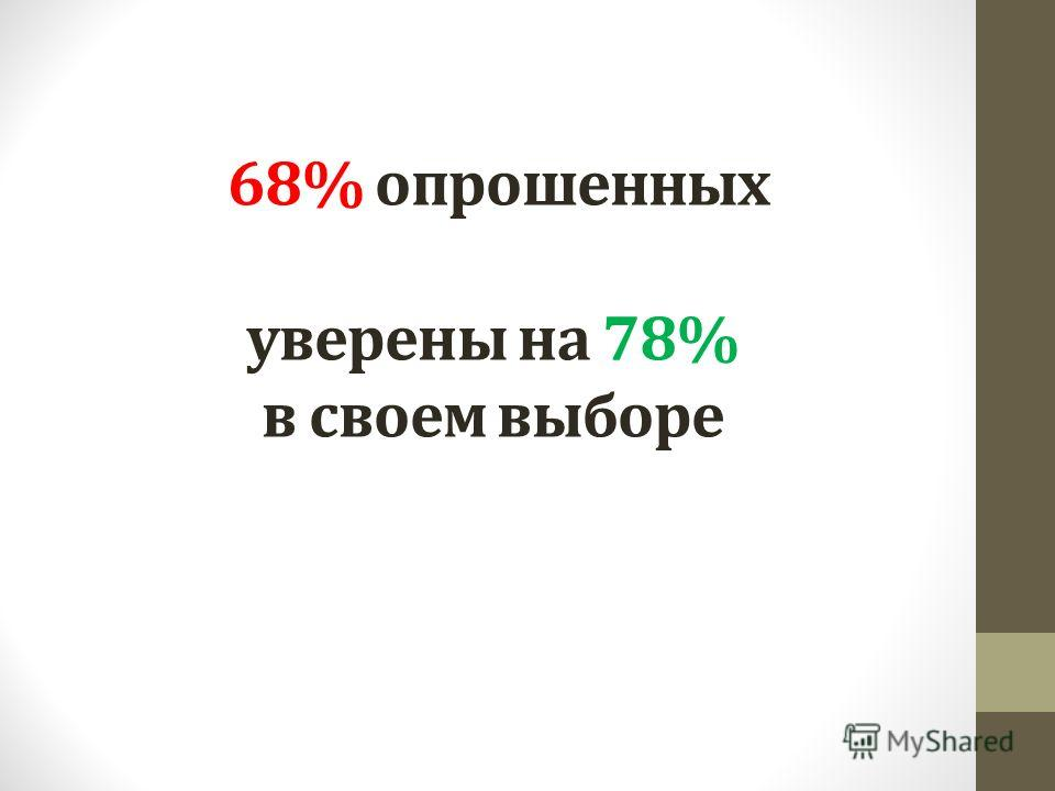 68% опрошенных уверены на 78% в своем выборе