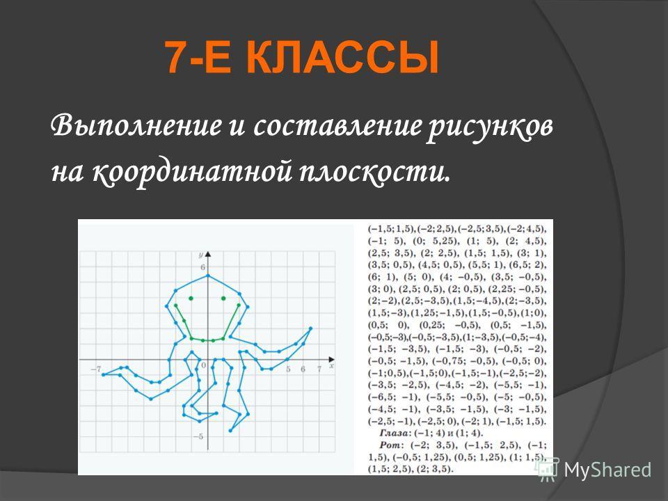 Выполнение и составление рисунков на координатной плоскости. 7-Е КЛАССЫ