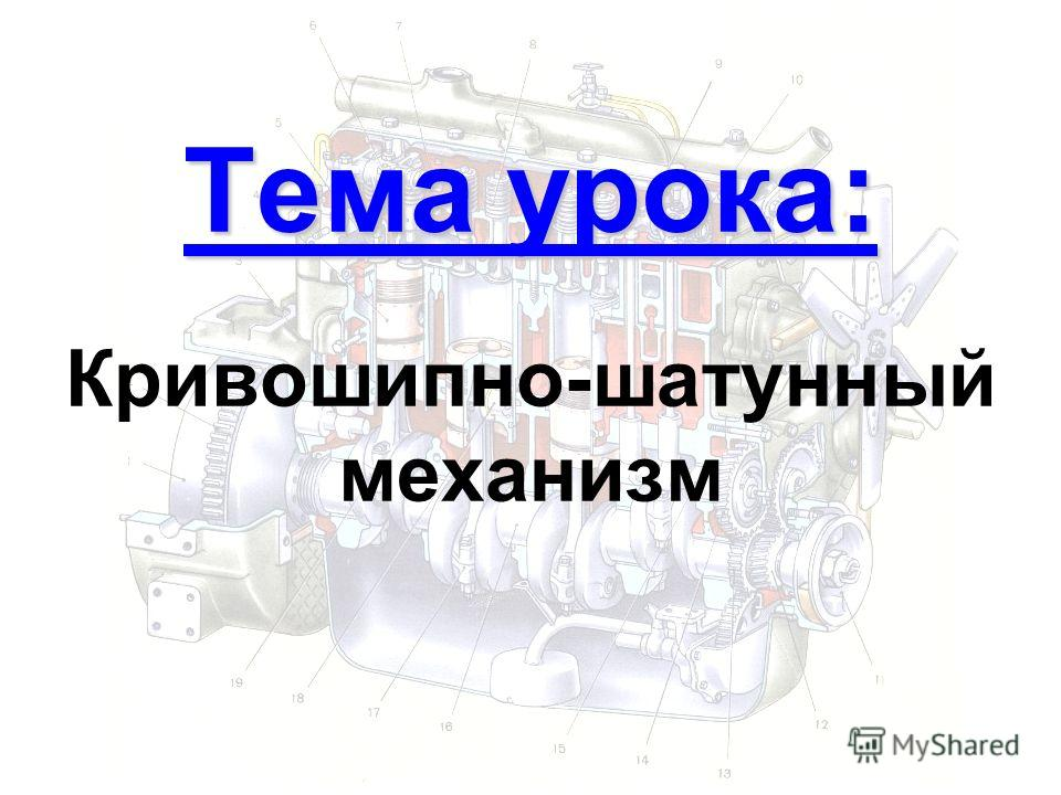 Тема урока: Тема урока: Кривошипно-шатунный механизм