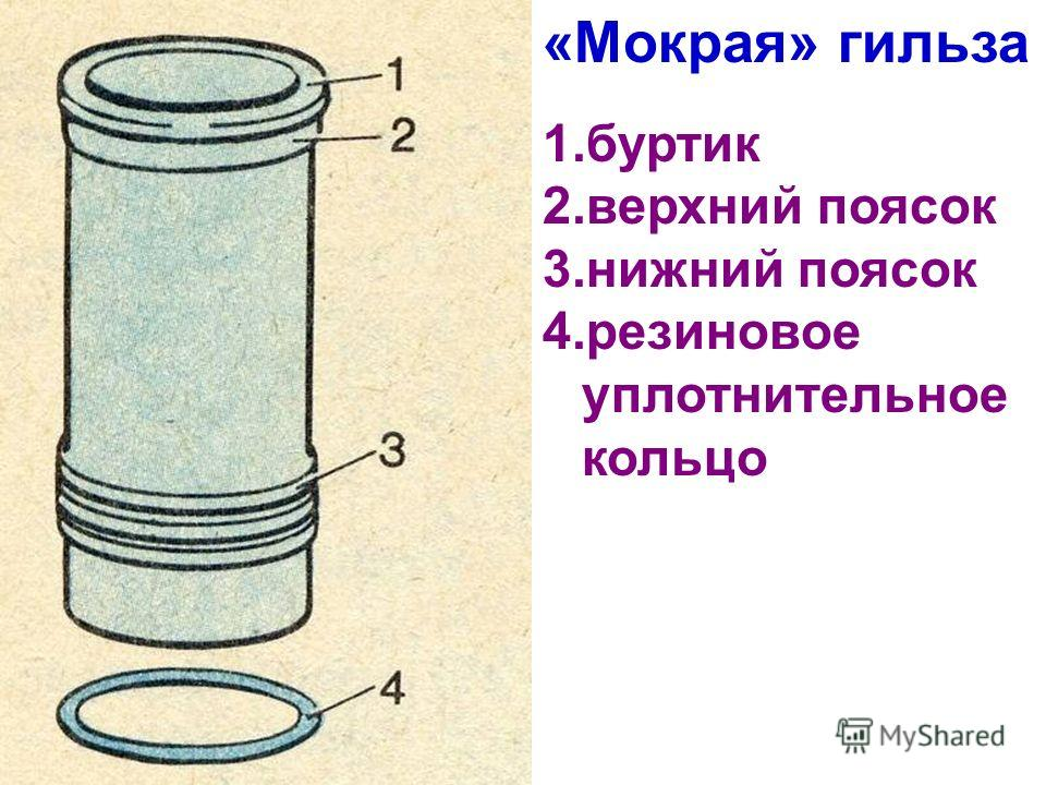 1.буртик 2.верхний поясок 3.нижний поясок 4.резиновое уплотнительное кольцо «Мокрая» гильза
