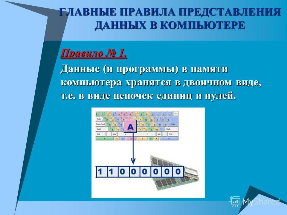 ГЛАВНЫЕ ПРАВИЛА ПРЕДСТАВЛЕНИЯ ДАННЫХ В КОМПЬЮТЕРЕ Правило 1. Данные (и программы) в памяти компьютера хранятся в двоичном виде, т.е. в виде цепочек единиц и нулей.