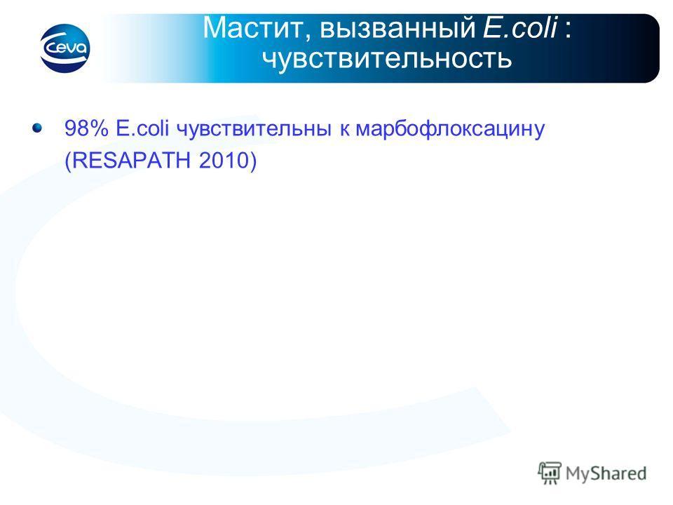 Мастит, вызванный E.coli : чувствительность 98% E.coli чувствительны к марбофлоксацину (RESAPATH 2010)