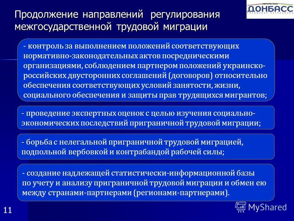 Продолжение направлений регулирования межгосударственной трудовой миграции - контроль за выполнением положений соответствующих нормативно-законодательных актов посредническими организациями, соблюдением партнером положений украинско- российских двуст