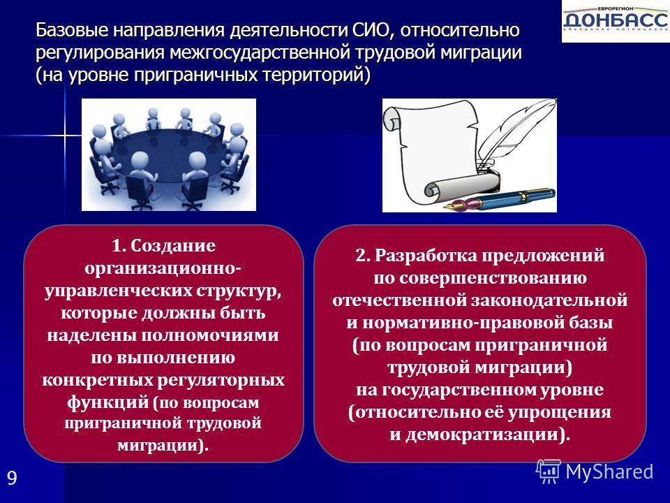 Базовые направления деятельности СИО, относительно регулирования межгосударственной трудовой миграции (на уровне приграничных территорий) 1. Создание организационно- управленческих структур, которые должны быть наделены полномочиями по выполнению кон
