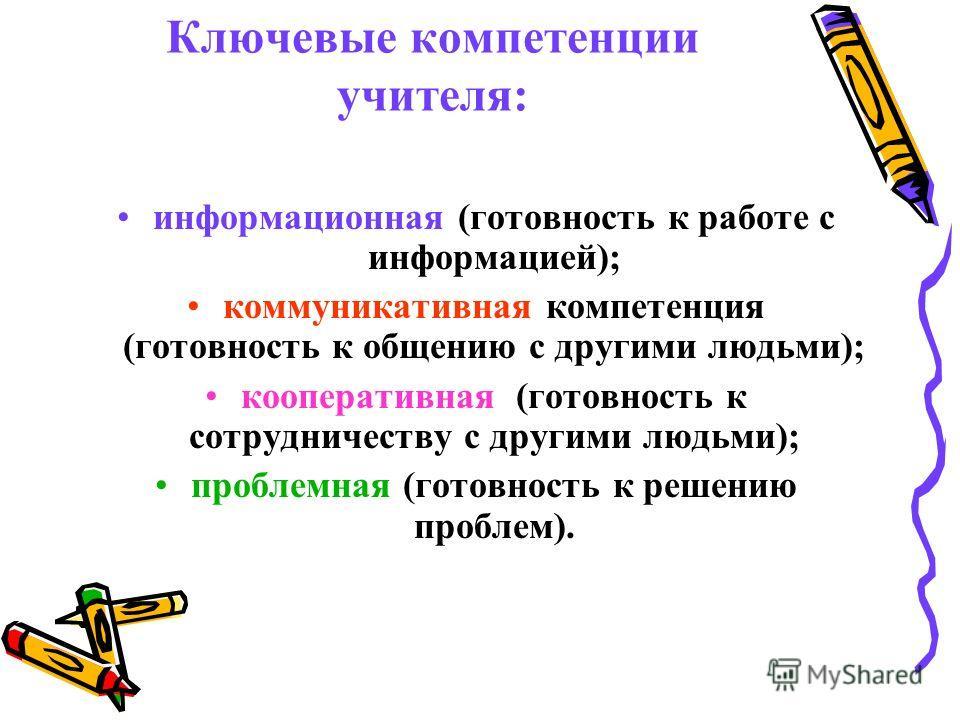Ключевые компетенции учителя: информационная (готовность к работе с информацией); коммуникативная компетенция (готовность к общению с другими людьми); кооперативная (готовность к сотрудничеству с другими людьми); проблемная (готовность к решению проб