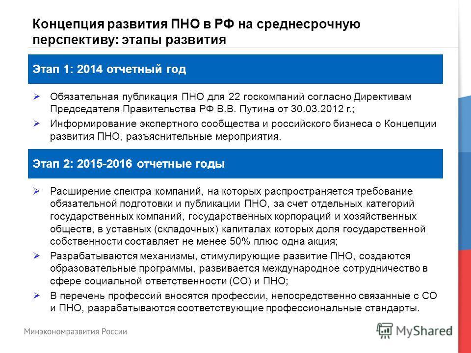5 Концепция развития ПНО в РФ на среднесрочную перспективу: этапы развития Этап 1: 2014 отчетный год Этап 2: 2015-2016 отчетные годы Обязательная публикация ПНО для 22 госкомпаний согласно Директивам Председателя Правительства РФ В.В. Путина от 30.03