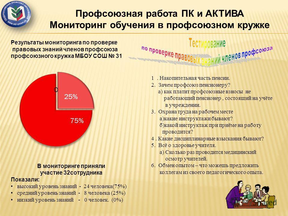 Результаты мониторинга по проверке правовых знаний членов профсоюза профсоюзного кружка МБОУ СОШ 31 В мониторинге приняли участие 32сотрудника Показали: высокий уровень знаний - 24 человека(75%) средний уровень знаний - 8 человека (25%) низкий уровен