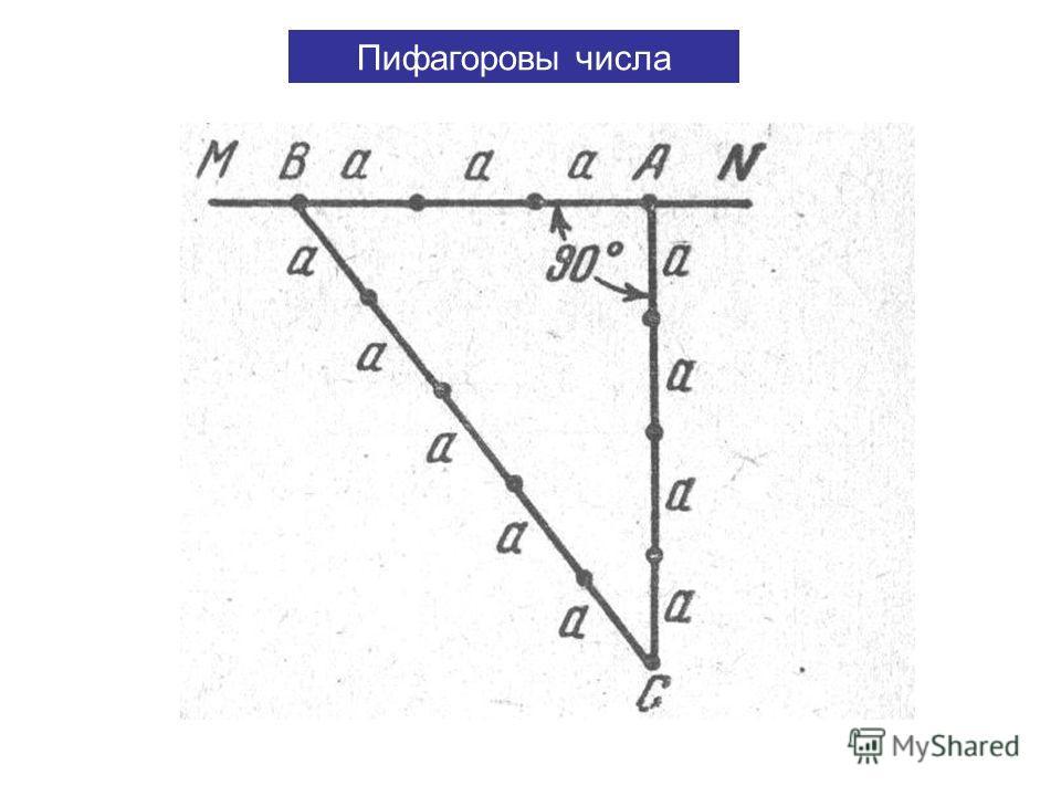 Пифагоровы числа