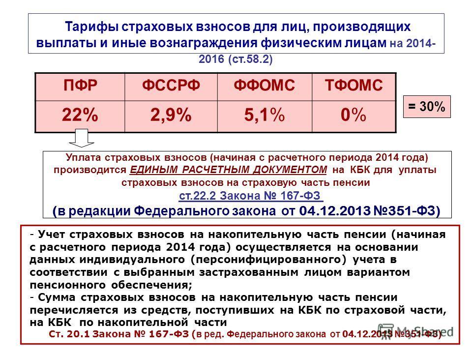 ПФРФССРФФФОМСТФОМС 22%2,9%5,1%0%0% Тарифы страховых взносов для лиц, производящих выплаты и иные вознаграждения физическим лицам на 2014- 2016 (ст.58.2) = 30% Уплата страховых взносов (начиная с расчетного периода 2014 года) производится ЕДИНЫМ РАСЧЕ