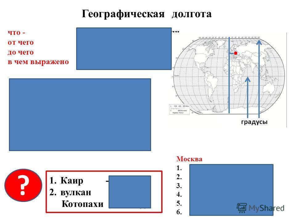 Географическая долгота что - расстояние по параллели от чего от нулевого меридиана до чего до нужной точки в чем выражено выраженное в градусах. градусы план определения широты пункта: 1.Найти пункт на карте 2.Определить в каком он полушарии 3. Найти