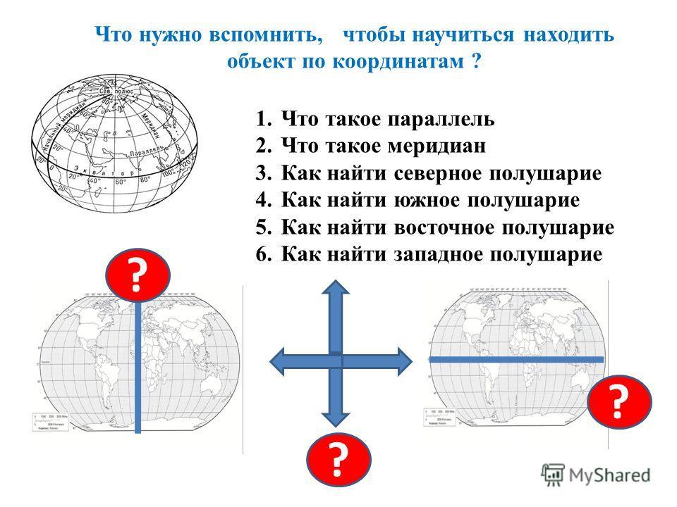 Что нужно вспомнить, чтобы научиться находить объект по координатам ? 1.Что такое параллель 2.Что такое меридиан 3.Как найти северное полушарие 4.Как найти южное полушарие 5.Как найти восточное полушарие 6.Как найти западное полушарие ? ? ?