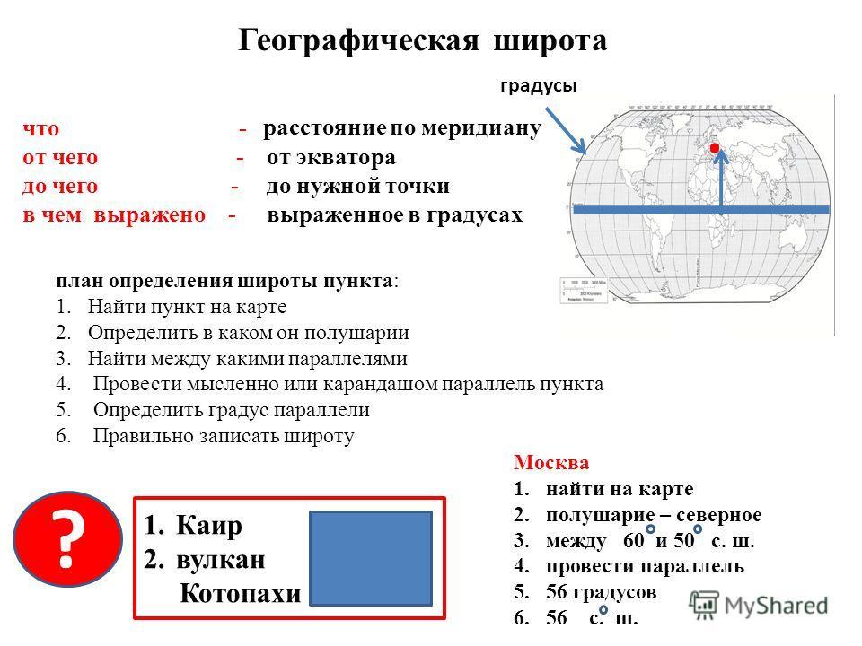 Географическая широта расстояние по меридиану от экватора до нужной точки выраженное в градусах. градусы план определения широты пункта: 1.Найти пункт на карте 2.Определить в каком он полушарии 3.Найти между какими параллелями 4. Провести мысленно ил