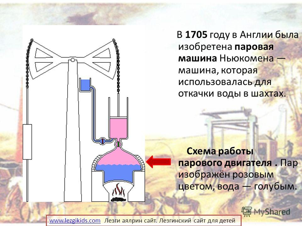 В 1705 году в Англии была изобретена паровая машина Ньюкомена машина, которая использовалась для откачки воды в шахтах. Схема работы парового двигателя. Пар изображён розовым цветом, вода голубым. www.lezgikids.comwww.lezgikids.com Лезги аялрин сайт.