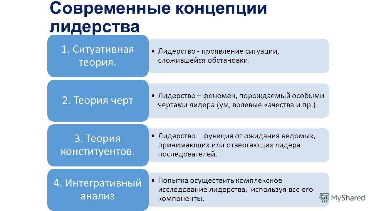 Современные концепции лидерства Лидерство - проявление ситуации, сложившейся обстановки. 1. Ситуативная теория. Лидерство – феномен, порождаемый особыми чертами лидера (ум, волевые качества и пр.) 2. Теория черт Лидерство – функция от ожидания ведомы