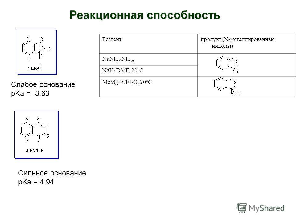 Реакционная способность Реагентпродукт (N-металлированные индолы) NaNH 2 /NH 3ж NaH/ DMF, 20 0 C MeMgBr/Et 2 O, 20 0 C Слабое основание pKа = -3.63 Сильное основание pKa = 4.94