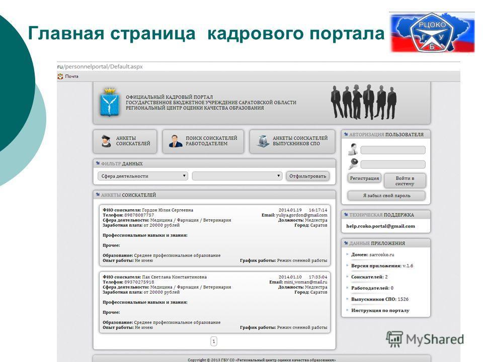 Главная страница кадрового портала