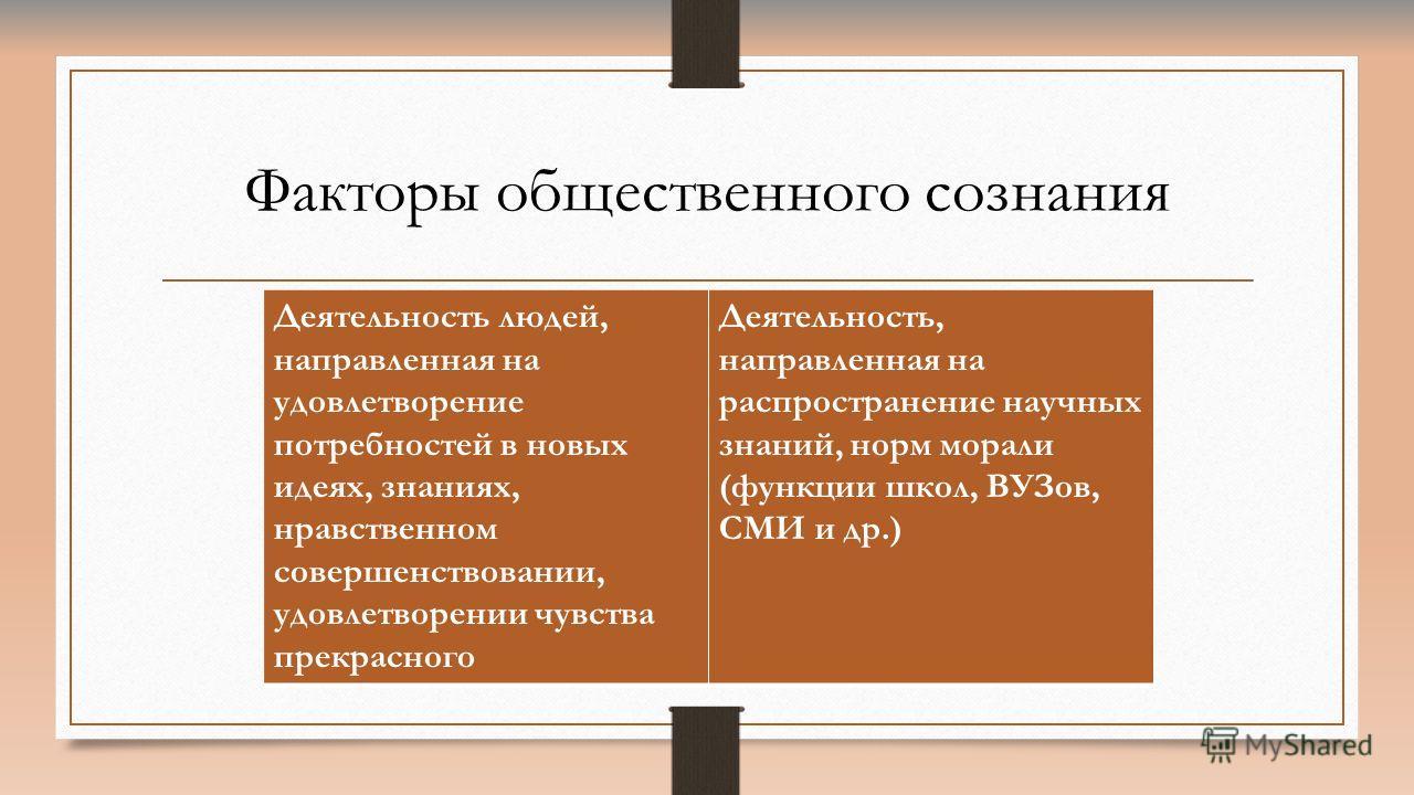 презентации теории стиля жизни деятельности психология