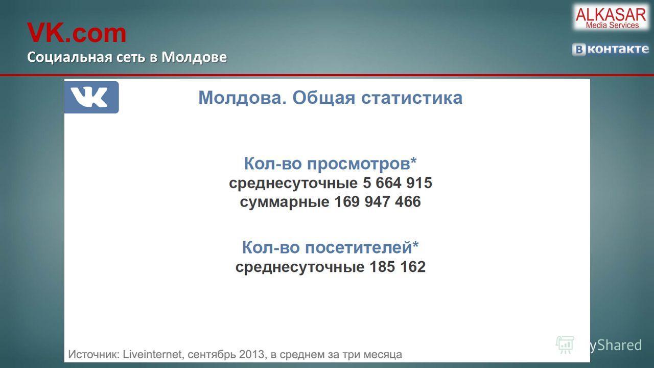 VK.com Социальная сеть в Молдове