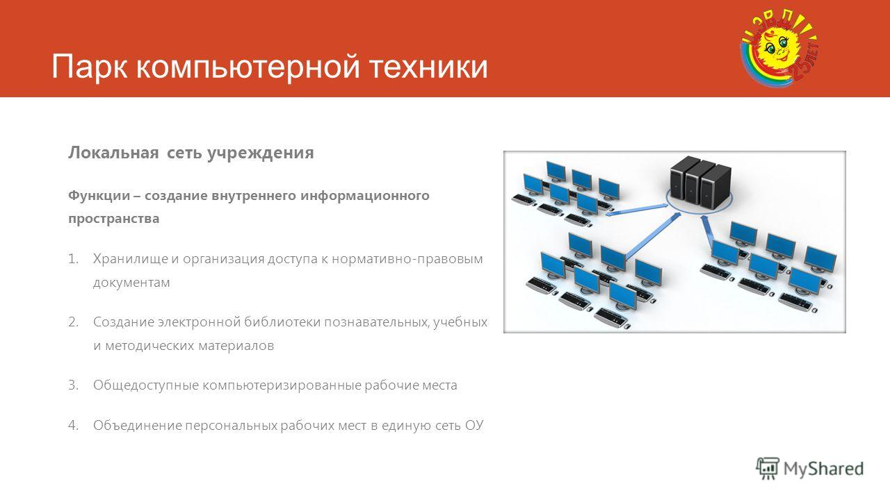 Парк компьютерной техники Локальная сеть учреждения Функции – создание внутреннего информационного пространства 1.Хранилище и организация доступа к нормативно-правовым документам 2.Создание электронной библиотеки познавательных, учебных и методически