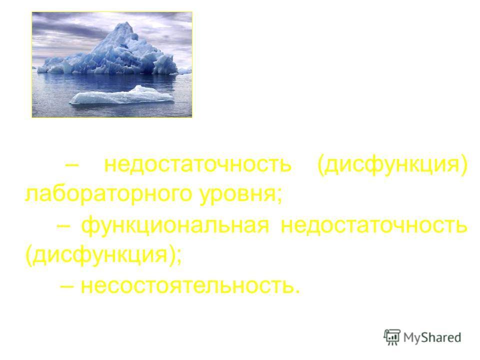 I – недостаточность (дисфункция) лабораторного уровня; II – функциональная недостаточность (дисфункция); III – несостоятельность. КЛИНИЧЕСКАЯ ОЦЕНКА «ВЕРШИНЫ АЙСБЕРГА» (ОТ SIRS К ПОН):