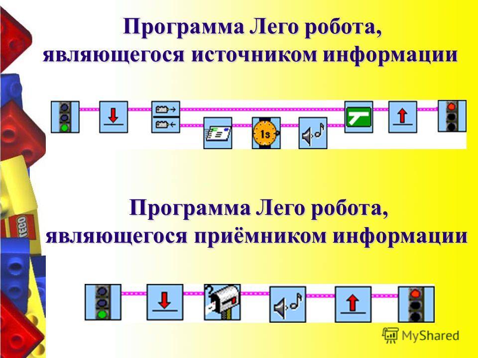 Программа Лего робота, являющегося источником информации Программа Лего робота, являющегося приёмником информации