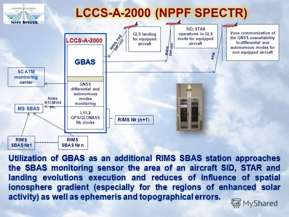 GNSS differential and autonomous modes monitoring L1/L2 GPS/GLONASS Rb clocks RIMS (n+1) SC ATM monitoring center MS SBAS Rinex RTCM104 etc. RIMS SBAS 1 RIMS SBAS n GLS landing for equipped aircraft RPDS, FAS Diff. corr SID, STAR operations in GLS mo