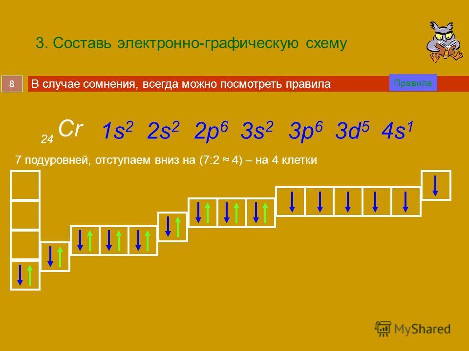 8 3. Составь электронно-графическую схему Cr 24 1s 2 2p62p6 3s 2 4s 1 3p 6 3d 5 2s22s2 1s 2 2p62p6 3s 2 4s 1 3p 6 3d 5 2s22s2 Правила В случае сомнения, всегда можно посмотреть правила 7 подуровней, отступаем вниз на (7:2 4) – на 4 клетки