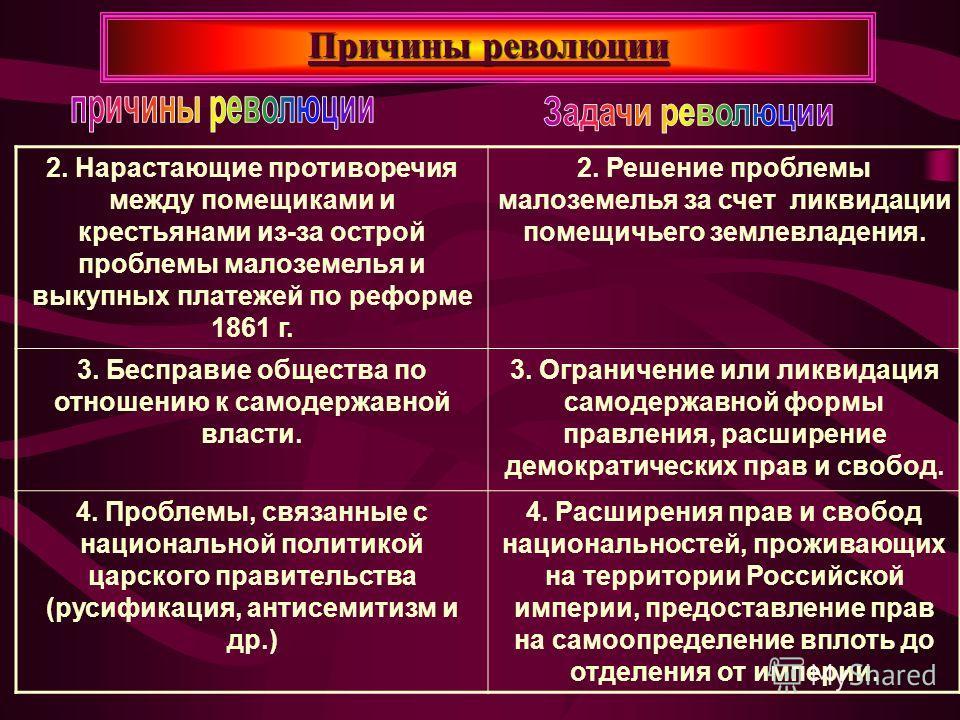 Причины революции Первая революция в России вспыхнула в результате глубоких политических и социально-экономических противоречий, сложившихся ранее и обострившихся в начале XX в. 1. Противоречия между буржуазией и пролетариатом из-за жестких форм эксп