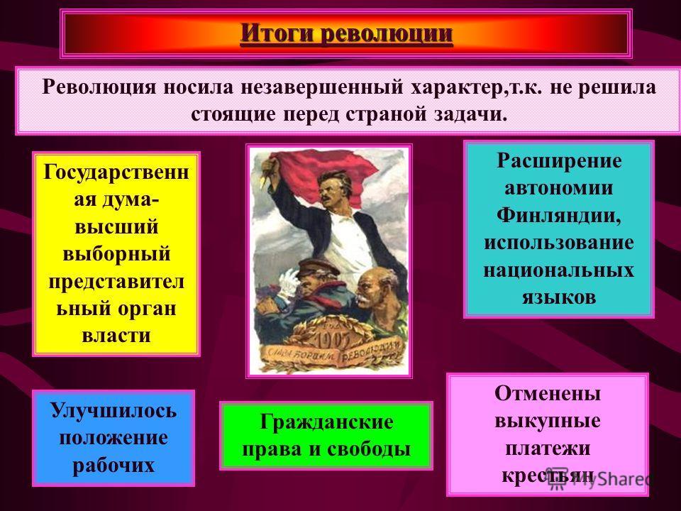 окончания революции в России. 3 июня 1907 г. II Дума была распущена. Одновременно без согласия Думы император издал новый избирательный закон. Этим актом нарушались Основные законы 1906 г. Поэтому 3 июня 1907 г. считается датой окончания революции в