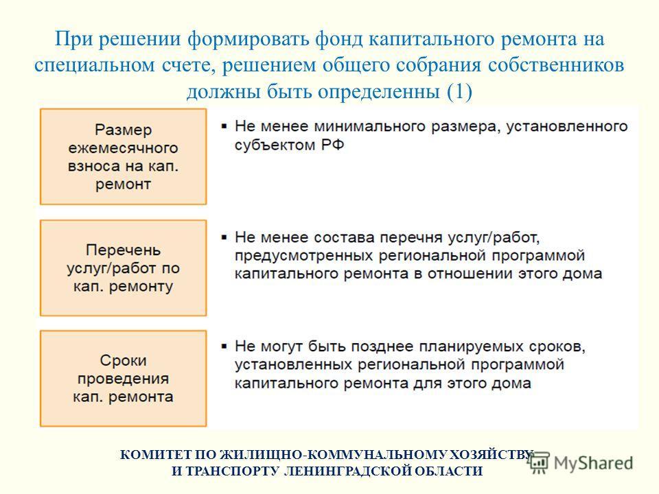 КОМИТЕТ ПО ЖИЛИЩНО-КОММУНАЛЬНОМУ ХОЗЯЙСТВУ И ТРАНСПОРТУ ЛЕНИНГРАДСКОЙ ОБЛАСТИ При решении формировать фонд капитального ремонта на специальном счете, решением общего собрания собственников должны быть определенны (1)