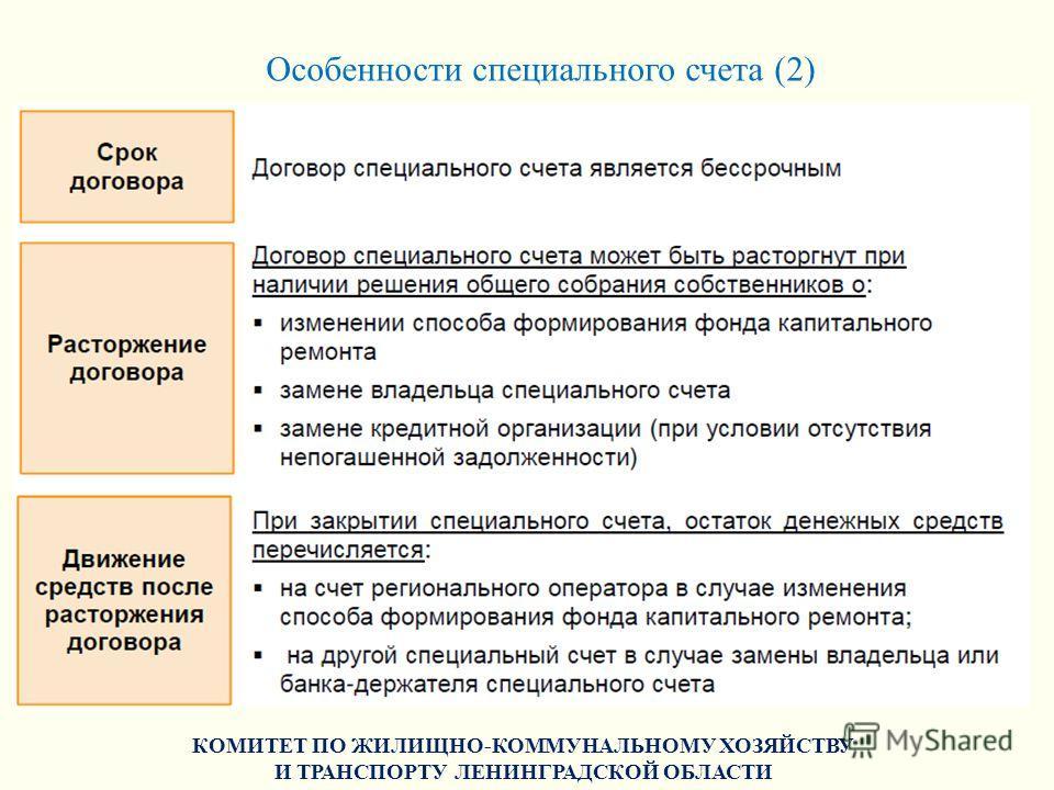 КОМИТЕТ ПО ЖИЛИЩНО-КОММУНАЛЬНОМУ ХОЗЯЙСТВУ И ТРАНСПОРТУ ЛЕНИНГРАДСКОЙ ОБЛАСТИ Особенности специального счета (2)