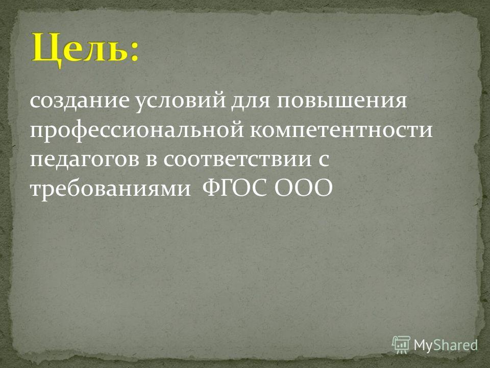 создание условий для повышения профессиональной компетентности педагогов в соответствии с требованиями ФГОС ООО