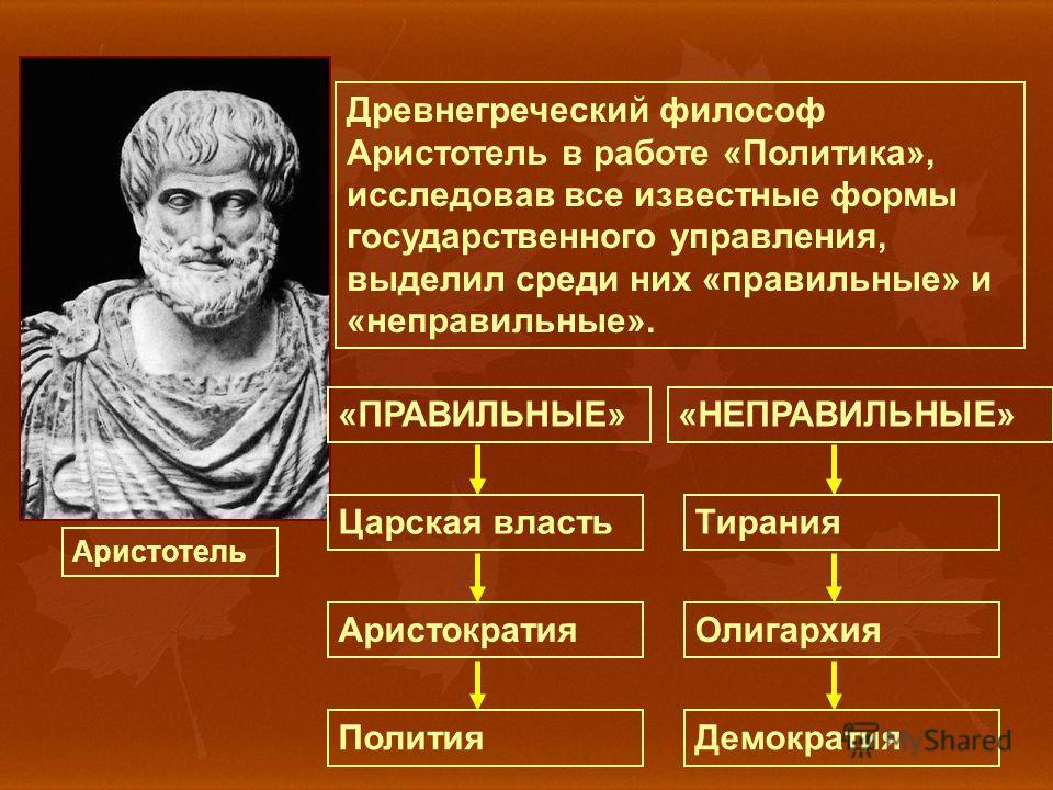 Аристотель Древнегреческий философ Аристотель в работе «Политика», исследовав все известные формы государственного управления, выделил среди них «правильные» и «неправильные». «ПРАВИЛЬНЫЕ»«НЕПРАВИЛЬНЫЕ» Царская власть Аристократия Полития Тирания Оли
