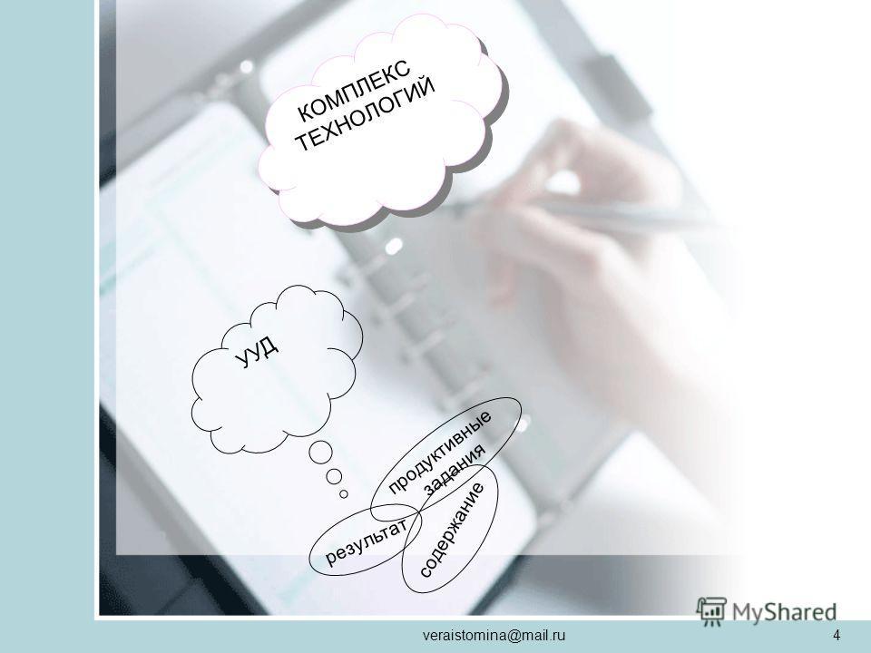veraistomina@mail.ru4 КОМПЛЕКС ТЕХНОЛОГИЙ УУД результат содержание продуктивные задания