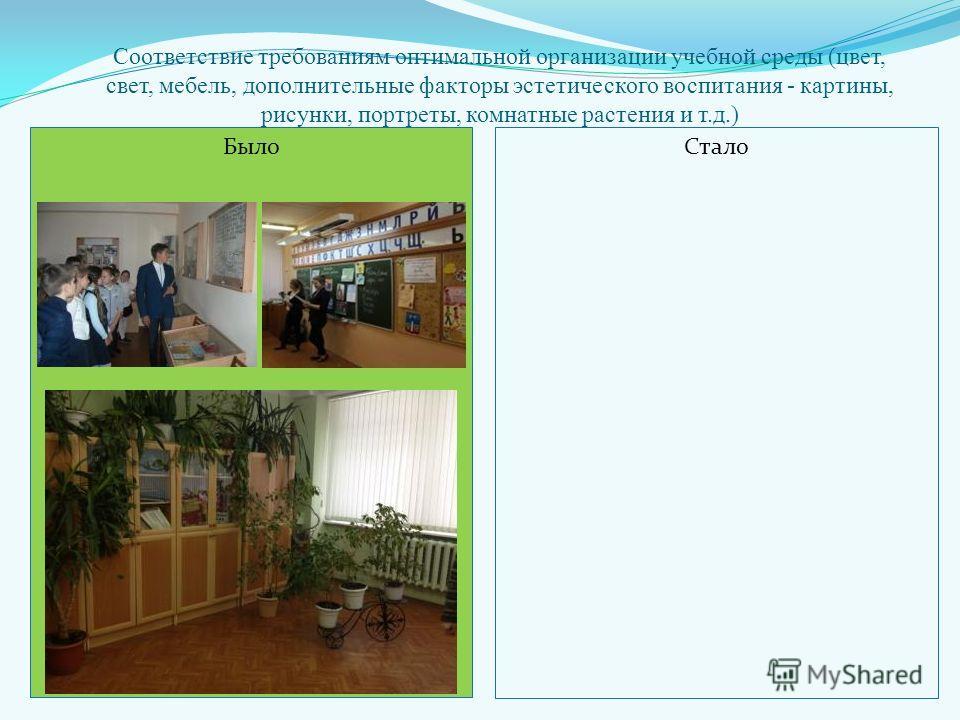 Соответствие требованиям оптимальной организации учебной среды (цвет, свет, мебель, дополнительные факторы эстетического воспитания - картины, рисунки, портреты, комнатные растения и т.д.) БылоСтало