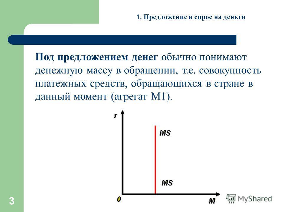 3 1. Предложение и спрос на деньги Под предложением денег обычно понимают денежную массу в обращении, т.е. совокупность платежных средств, обращающихся в стране в данный момент (агрегат М1).