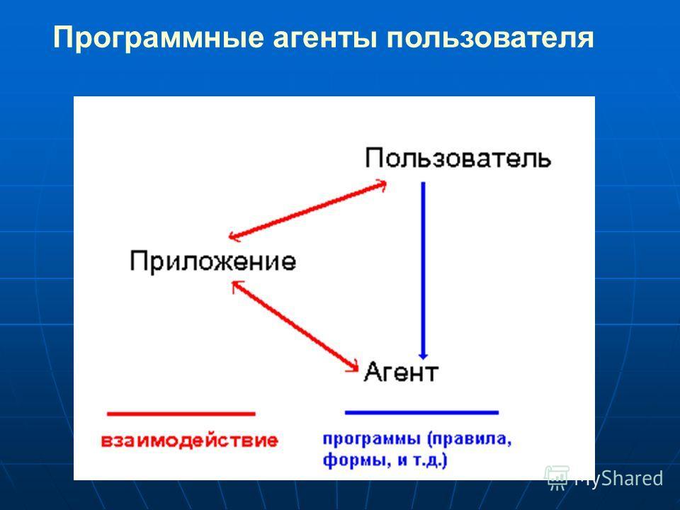 Программные агенты пользователя