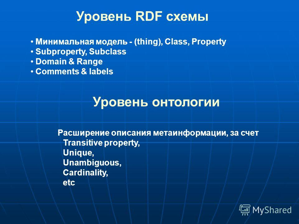 Уровень RDF схемы Минимальная модель - (thing), Class, Property Subproperty, Subclass Domain & Range Comments & labels Расширение описания метаинформации, за счет Transitive property, Unique, Unambiguous, Cardinality, etc Уровень онтологии