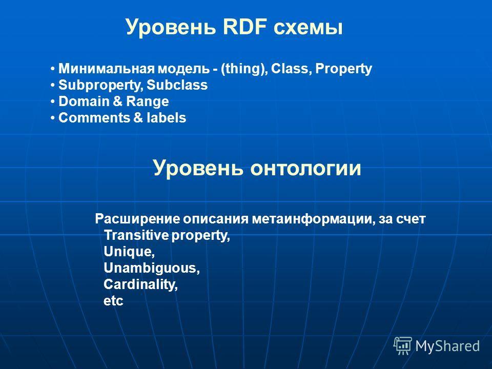 Уровень RDF схемы Минимальная модель - (thing), Class, Property Subproperty, Subclass Domain & Range Comments & labels Расширение описания метаинформации, за счет Transitive property, Unique, Unambiguous, Cardinality, etc Уровень онтологии