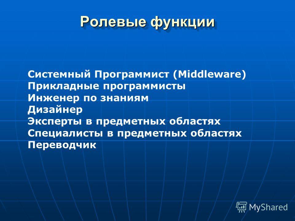 Системный Программист (Middleware) Прикладные программисты Инженер по знаниям Дизайнер Эксперты в предметных областях Специалисты в предметных областях Переводчик Ролевые функции
