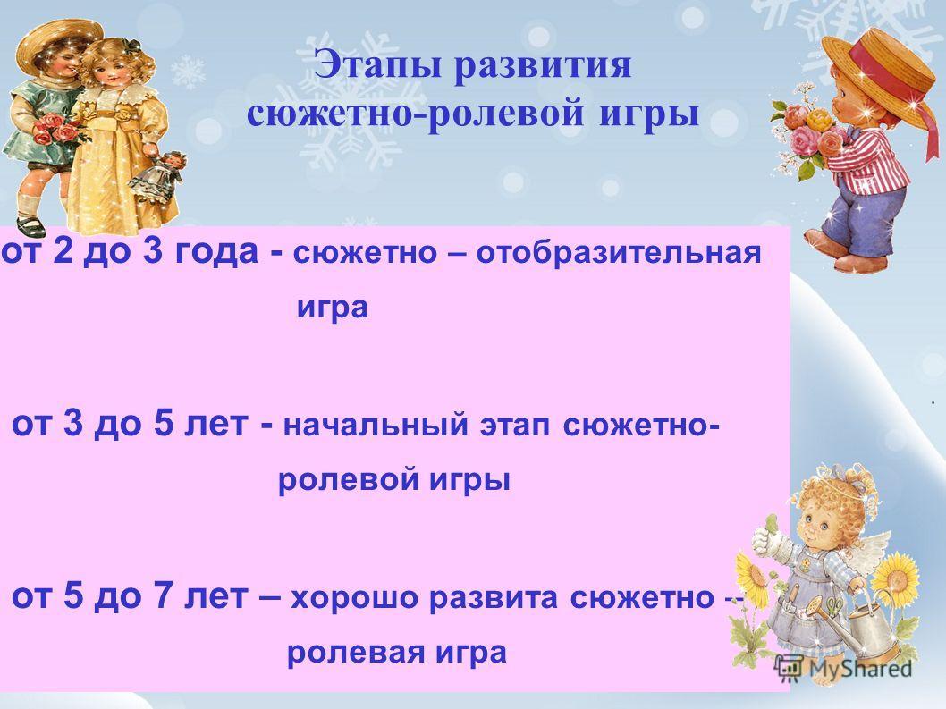 Этапы развития сюжетно-ролевой игры от 2 до 3 года - сюжетно – отобразительная игра от 3 до 5 лет - начальный этап сюжетно- ролевой игры от 5 до 7 лет – хорошо развита сюжетно – ролевая игра