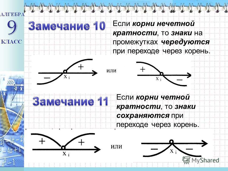 Если корни нечетной кратности, то знаки на промежутках чередуются при переходе через корень. Если корни четной кратности, то знаки сохраняются при переходе через корень.