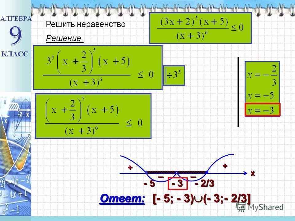 Решение. - 5 - 3 - 2/3 х + – Ответ: [- 5; - 3) (- 3;- 2/3] Решить неравенство + –