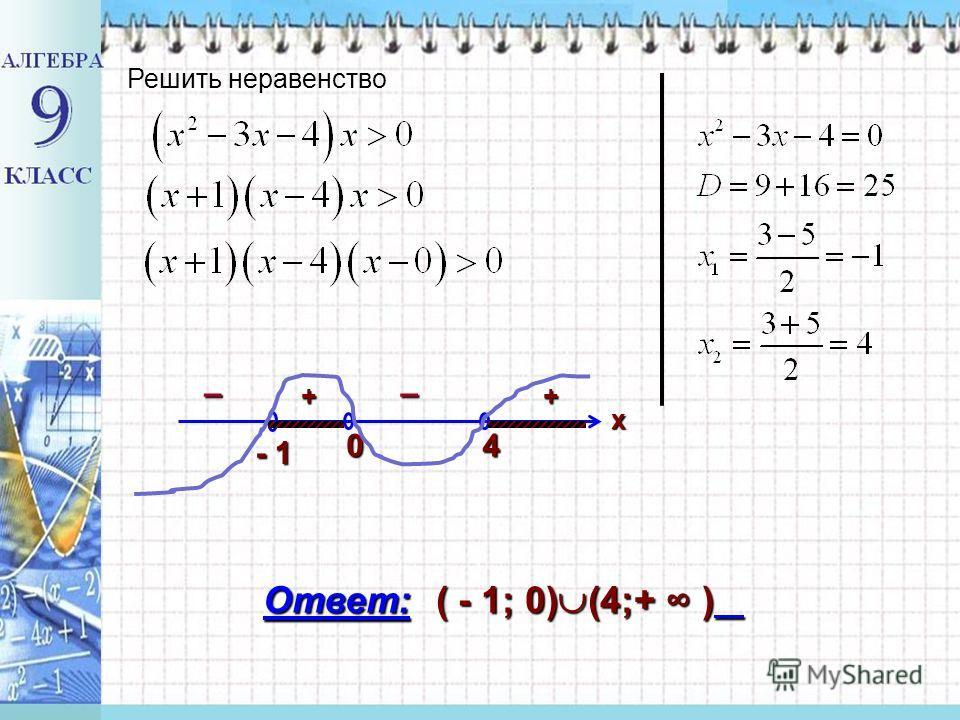 Решить неравенство x + – + – - 1 04 Ответ: ( - 1; 0) (4;+ )