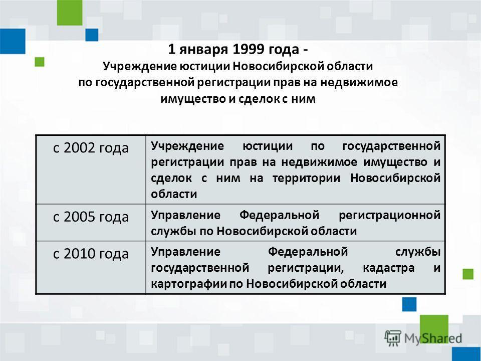 1 января 1999 года - Учреждение юстиции Новосибирской области по государственной регистрации прав на недвижимое имущество и сделок с ним с 2002 года Учреждение юстиции по государственной регистрации прав на недвижимое имущество и сделок с ним на терр