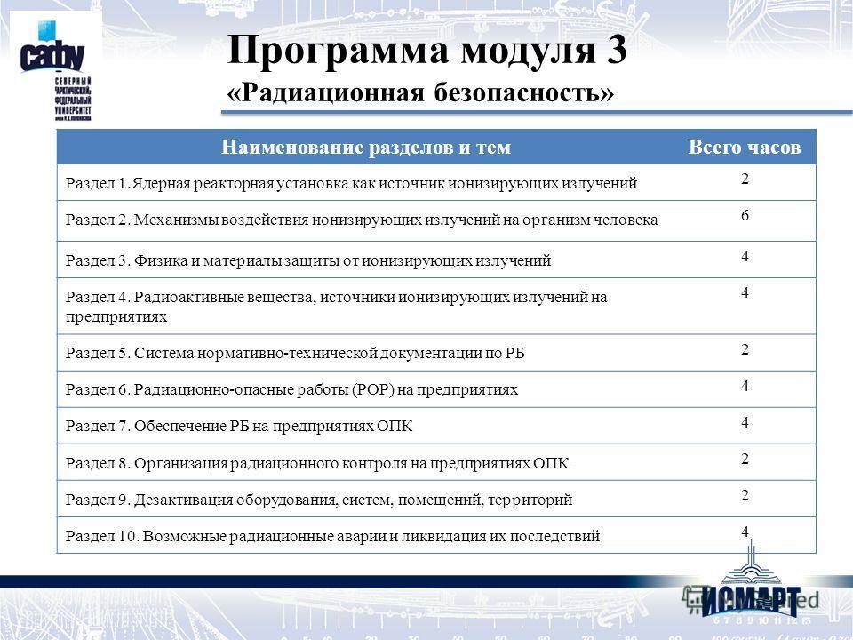 Программа модуля 3 «Радиационная безопасность» Наименование разделов и темВсего часов Раздел 1.Ядерная реакторная установка как источник ионизирующих излучений 2 Раздел 2. Механизмы воздействия ионизирующих излучений на организм человека 6 Раздел 3.