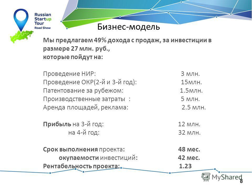 8 Мы предлагаем 49% дохода с продаж, за инвестиции в размере 27 млн. руб., которые пойдут на: Проведение НИР: 3 млн. Проведение ОКР(2-й и 3-й год): 15млн. Патентование за рубежом: 1.5млн. Производственные затраты : 5 млн. Аренда площадей, реклама: 2.
