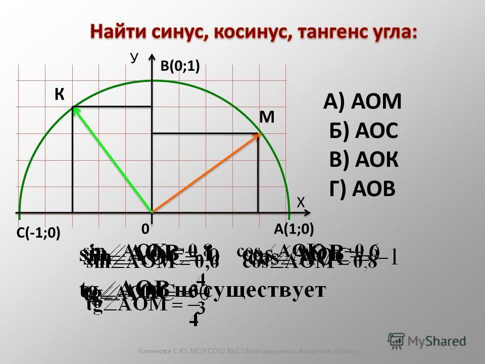 X Y 0 1 1 -1 h а К х у 1
