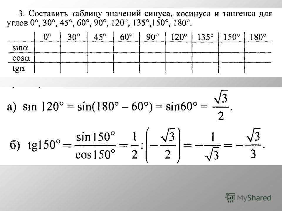 M(Cos(180 ° - α);Sin(180 ° - α) x y O α 180 ° -α